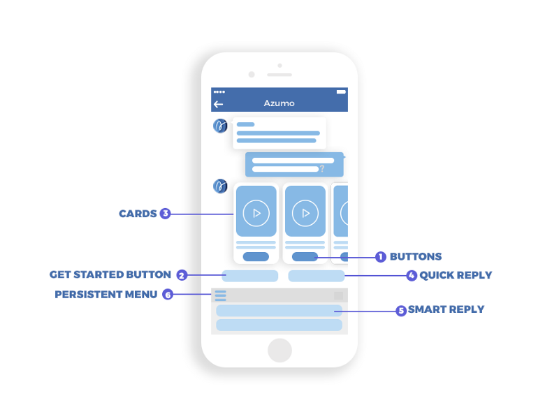 design elements for facebook messenger chatbot