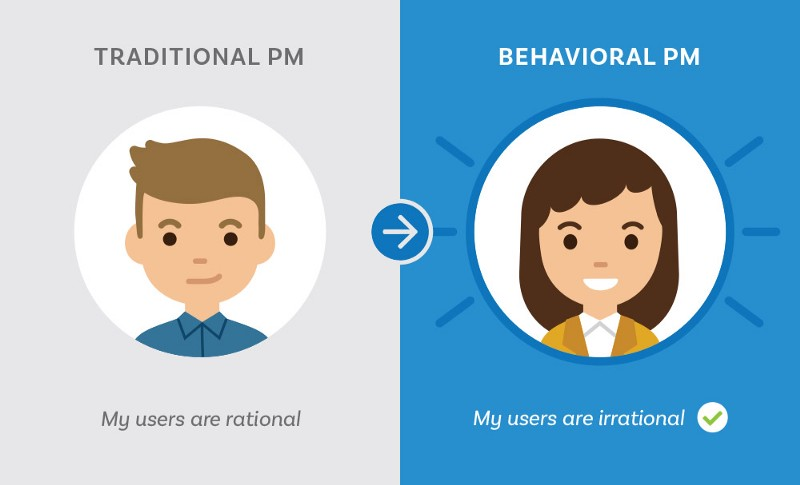a traditional product manager generally has a keen instinct for human behavior however a behavioral product manager has learned how to incorporate the