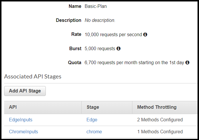 Two API definitions under one usage plan