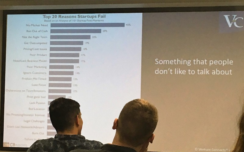 The top 20 reasons startups fail.