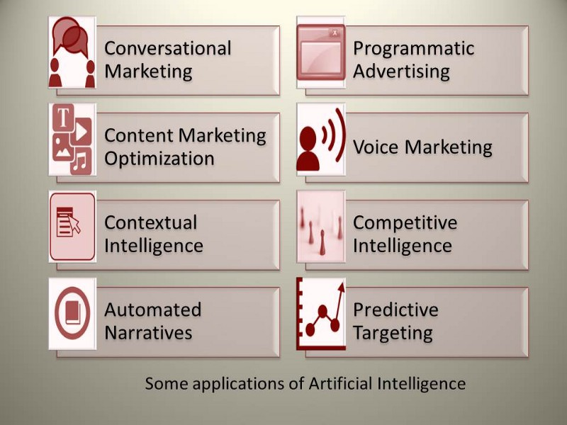 AI marketing applications