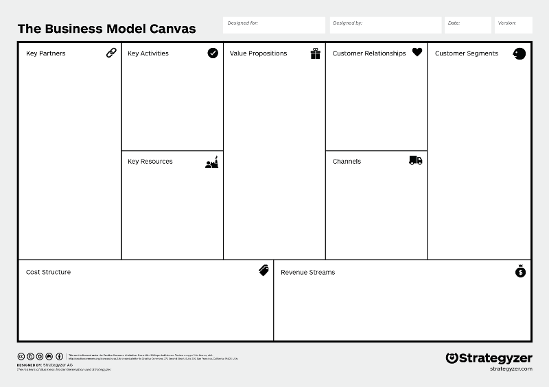 Image result for business model canvas