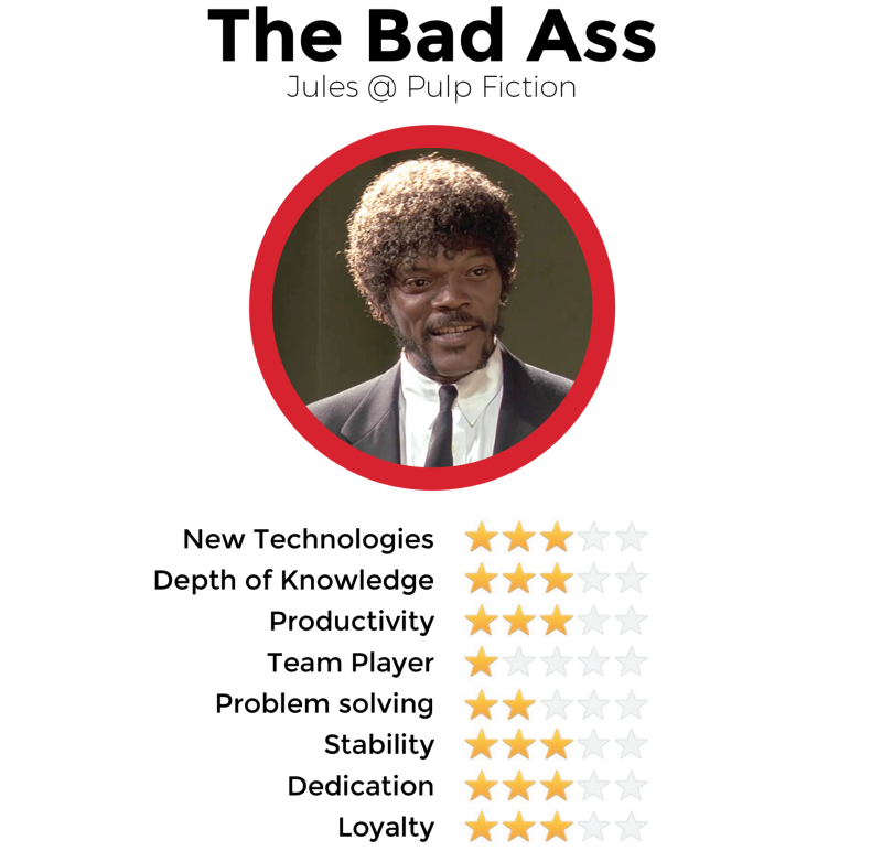 Types of Developers You're Likely to Find #9: The Bad Ass
