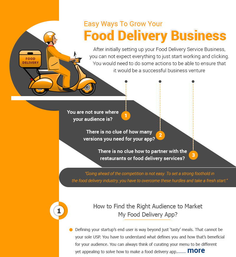 Easy Ways To Grow Your Food Delivery Business - Small
