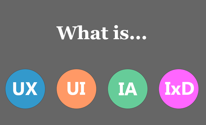 UX vs UI vs IA vs IxD : 4 Confusing Digital Design Terms Defined