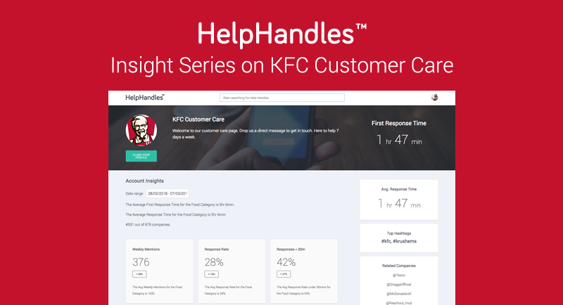 How Kfc Customer Care Delivered Support During The Great British Fried En Crisis