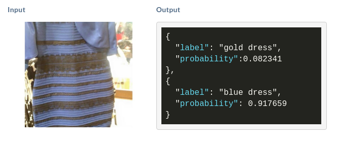 identify blue vs gold dress using deep learning