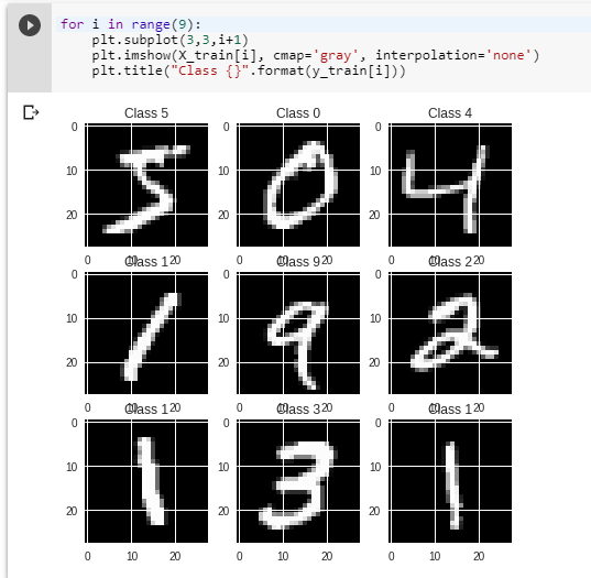 Deep Learning Development with Google Colab, TensorFlow, Keras & PyTorch