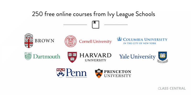 Here are 380 Ivy League courses you can take online right now for free