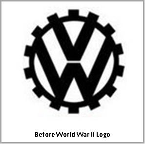 Evolution Of The Volkswagen Logo Content Shailee Medium