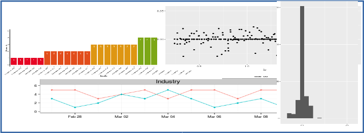 Introduction to ggplot2 — the grammar - Data Science Central