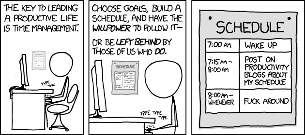 Source https://xkcd.com/874/