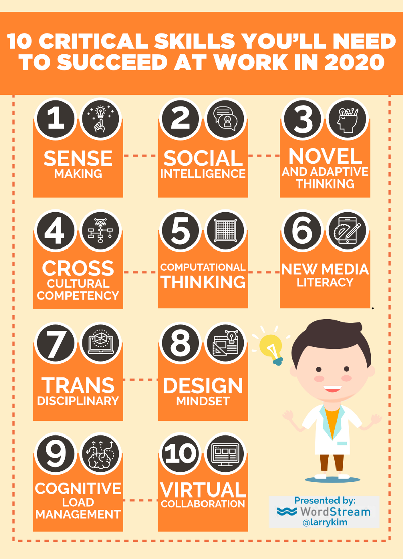 10 critical skills you ll need to succeed at work in 2020 originally published in inc com