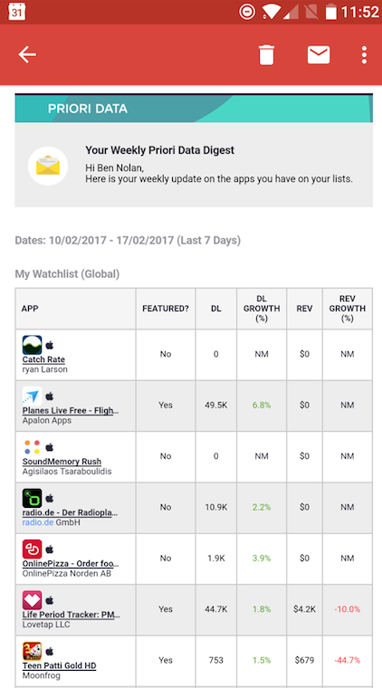 monitoring mobile app market intelligence