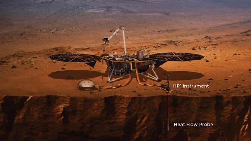 The HP³ will drill down through Mars' surface to determine how heat flows through the planet (NASA)