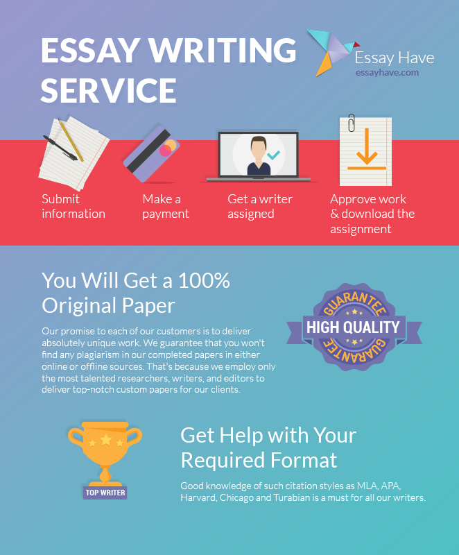 College paper writing service fast custom