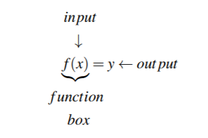 A typical function
