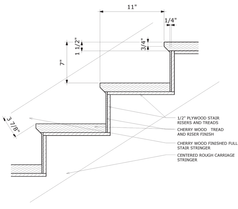 is the maximum riser height for stairs leading to an open sun deck
