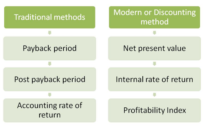 thesis on performance budgeting Budget theory in the public sector edited by its performance budget theory by looking at budgets as portfolios.