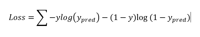 loss function for logistic regression