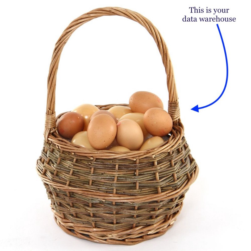 Don't put all your eggs in one data warehouse basket.