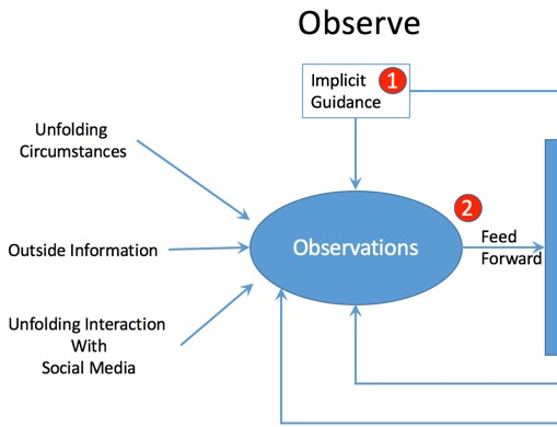 an analysis of the topic of the critical and objective observation on society Dsp training classroom observation report july 2007 dsp training  classroom observation  report  july 2007  a report prepared for the ca dept of developmental services  o collect input in format that translates to an electronic database for analysis  significant topic areas addressed by observer comments: o physical setting and.