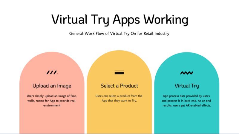 Virtual Try App by Top AR Company