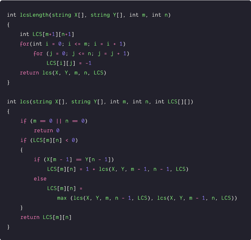 longest common subsequence top down memoization pseudocode