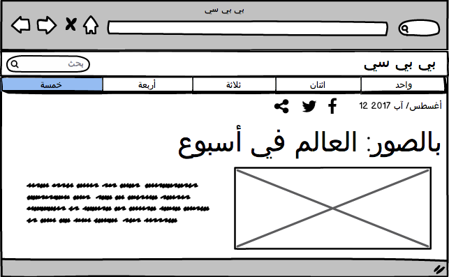 Designing for the Arab User — Basic Arabic UX for Business