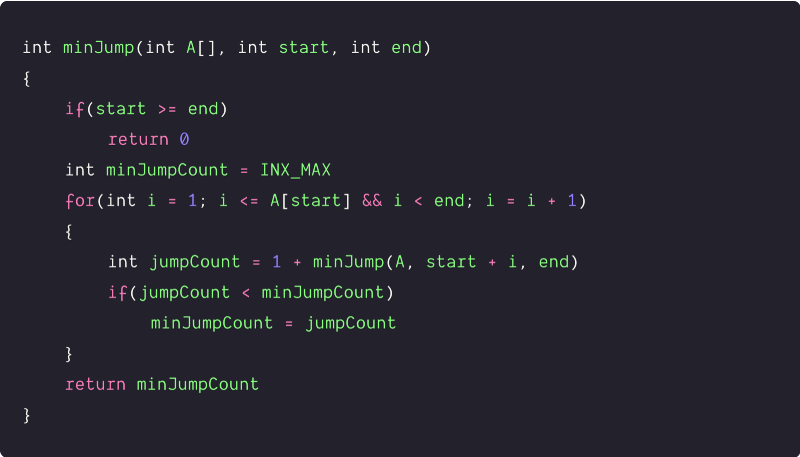 minimum number of jumps to reachend using recursion