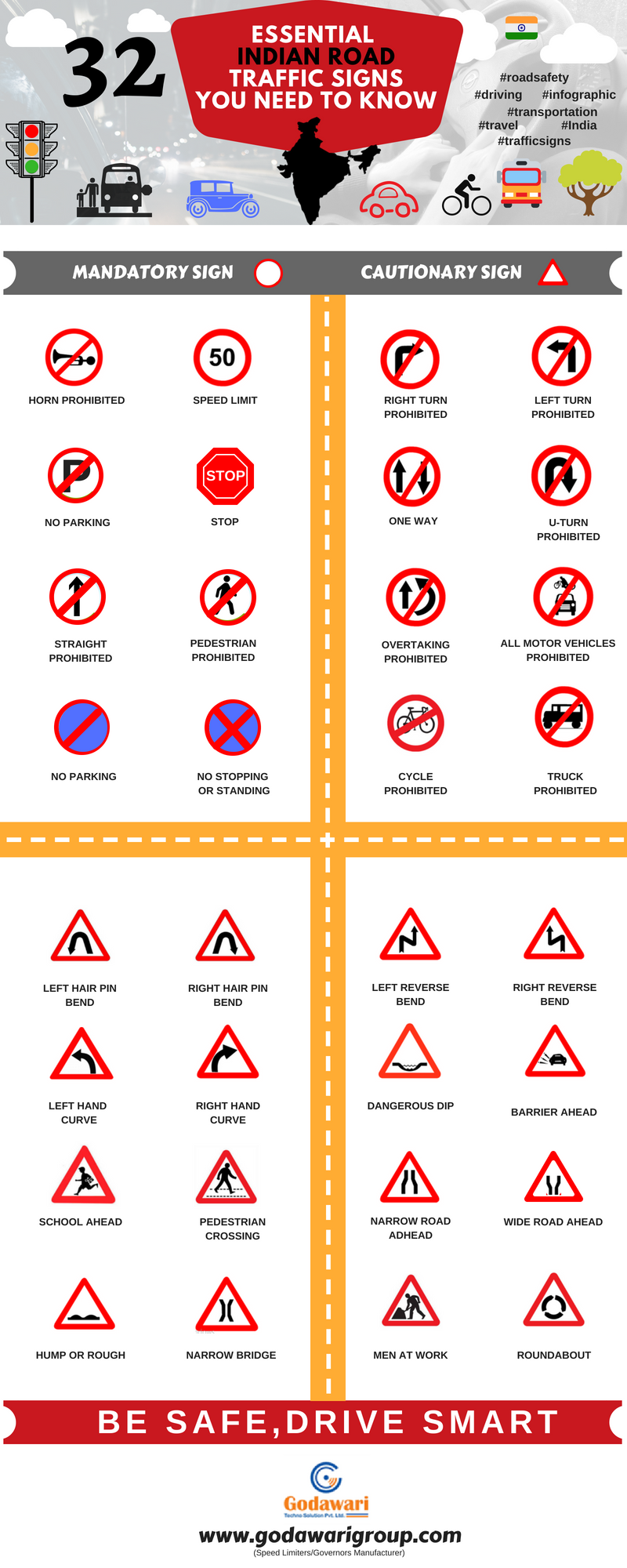 32 Indian Road Traffic Signs You Must Know Infographic Godawari Group