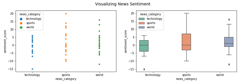 Emotion and Sentiment Analysis: A Practitioner's Guide to NLP