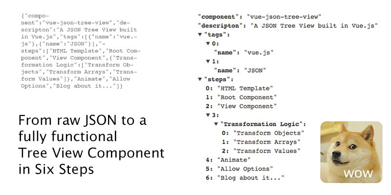 Building a JSON Tree View Component in Vue js from Scratch
