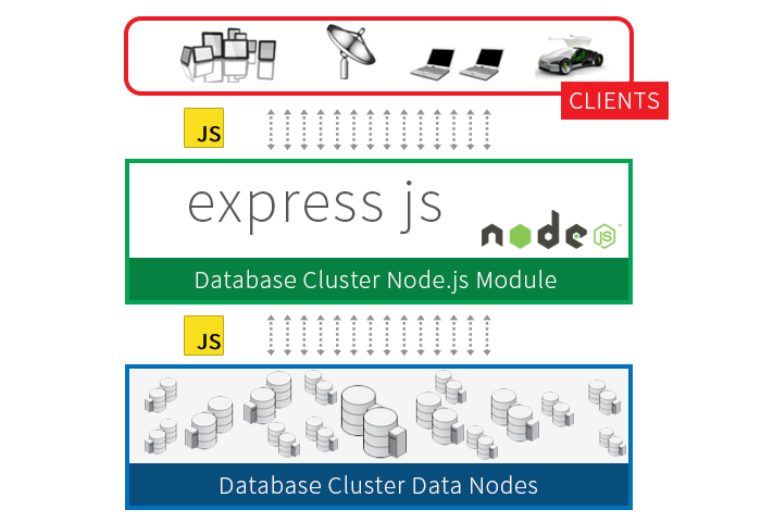 Building a CRUD Application with Express and MongoDB — Part 2