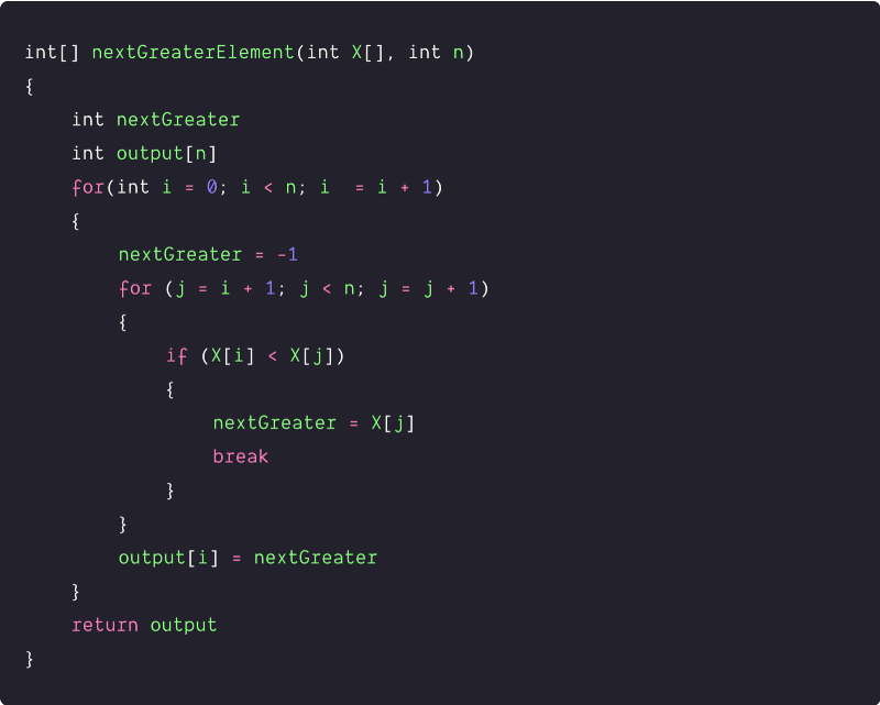 next greater elements in an array using nested loop pseudocode