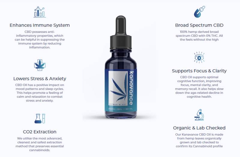 Kanavance CBD Oil Benefits