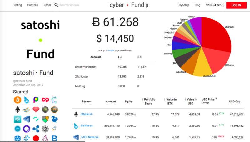 How can you track your investment portfolio?