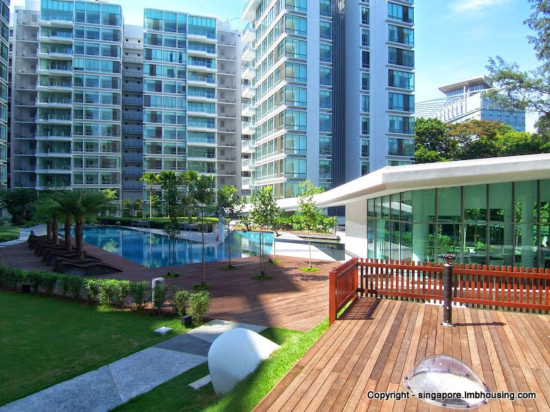an easy and simple guide to rent a serviced apartment in singapore