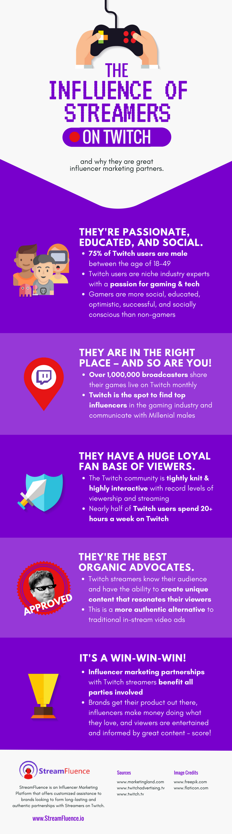 The Influence of Streamers on Twitch