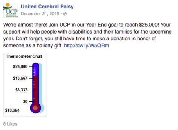 "United Cerebral Palsy contributions ""thermometer"" tracker"