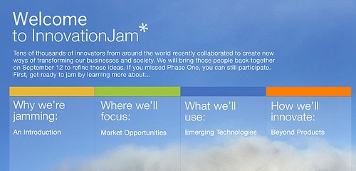 IBM's example of employee innovation - Innovation Jam