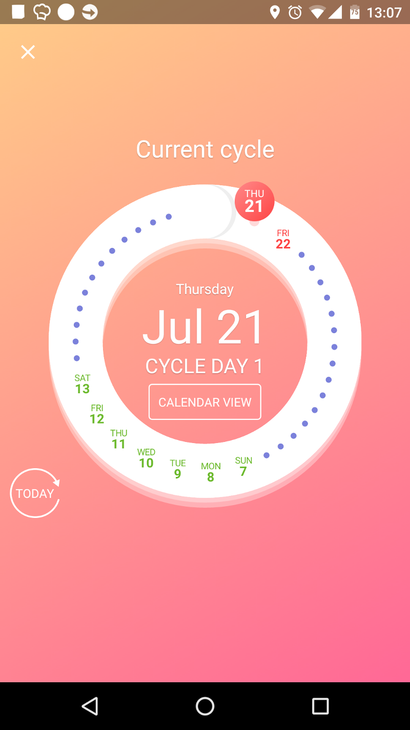 The Period Tracking App That Nobody Thought Of Making