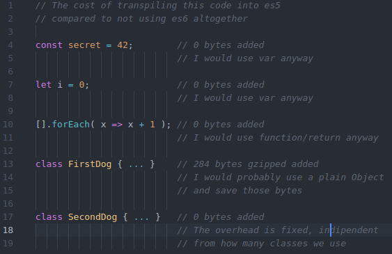 It turns out, many ES6 features are pretty much free