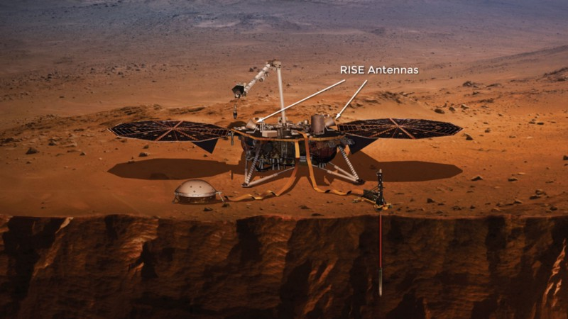 Artist's impression of the RISE antennas which will 'listen' to the wobble of Mars' North-Pole (NASA)