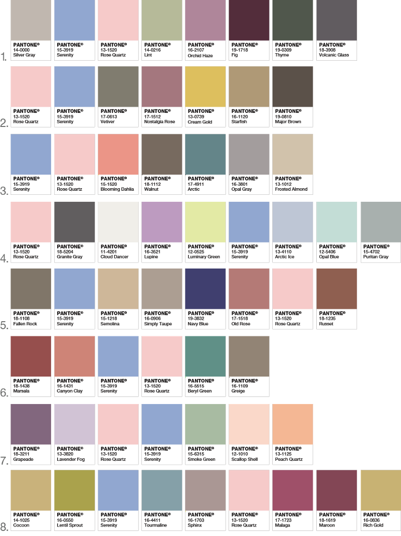 Pantone Color Names v. What They Actually Look Like