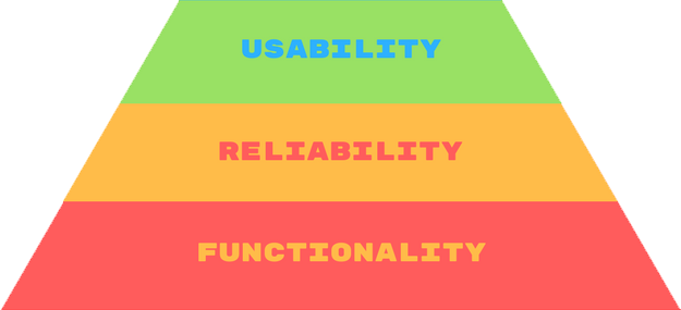 emotional design pyramid usability reliability