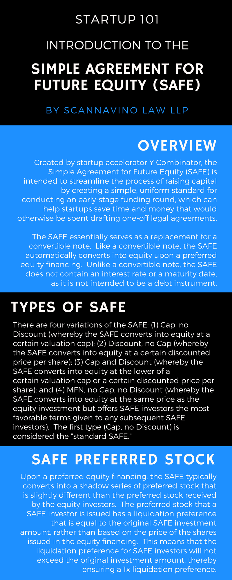 Infographic Introduction To The Simple Agreement For Future Equity
