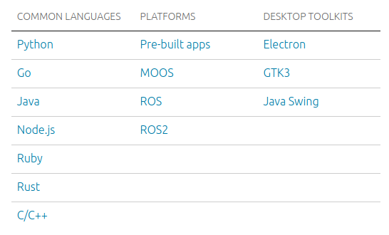 Languages, platforms, and toolkits supported by Snapcraft. (Credit: snapcraft.io)