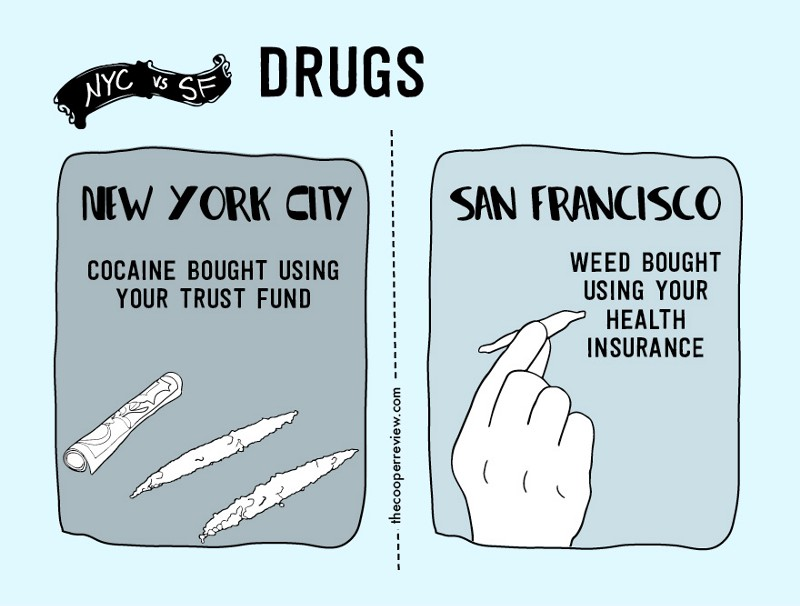 Dating in san francisco vs. new york