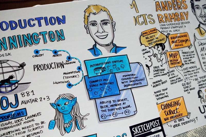 Beautifully illustrations by our graphic artist to capture the essence of keynote presentations
